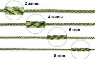Выбор шнура для спиннинга