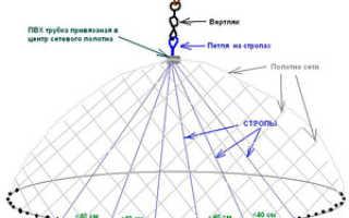 Кастинговая сеть