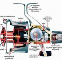 Как пользоваться катушкой с байтранером